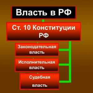 Органы власти Пятигорска