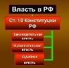 Органы власти в Пятигорске